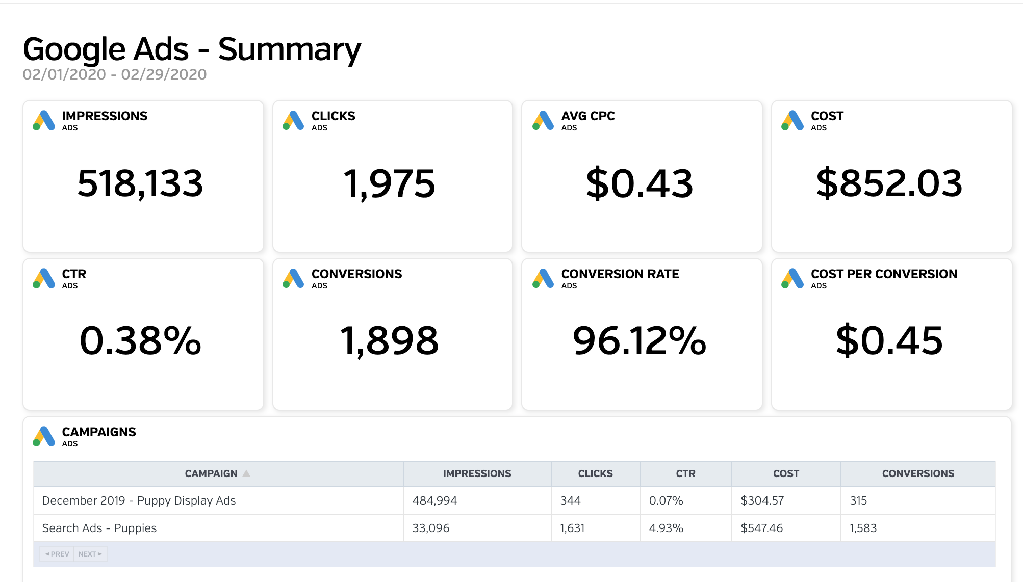 optimized-adwords-campaign